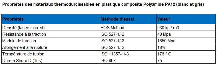 Tableau des caractéristiques du matériau plastique polyamide PA12 blanc et gris.